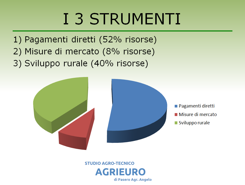 NUOVA_PAC_AGRIEURO
